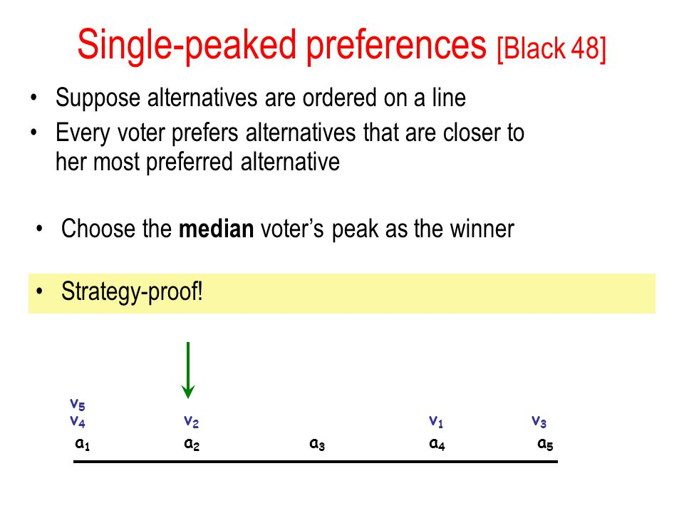 Single-peaked preferences [Black 48]